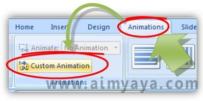 Gambar:  Cara memunculkan  panel custom animations di powerpoint